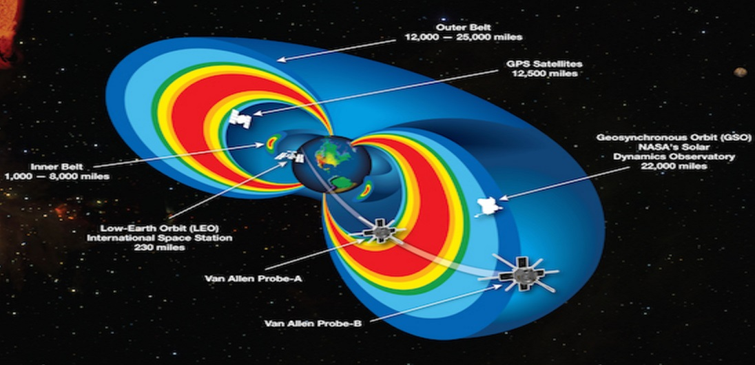 If the Moon Landings Were Real, Then Why is NASA Stumped by This Van Allen Belts ?